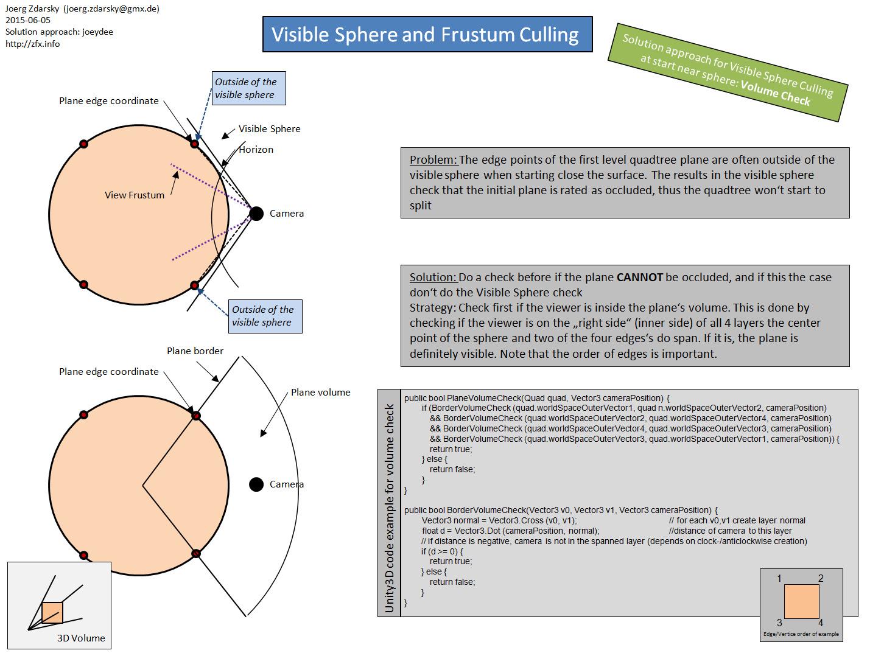 Procedural Terrain Rendering How-To - Development - I-Novae
